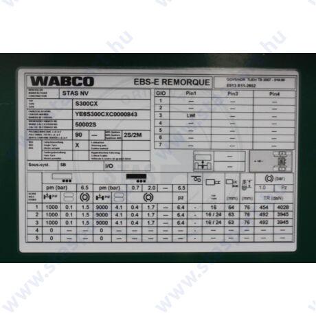 Fékerőtáblázat matrica